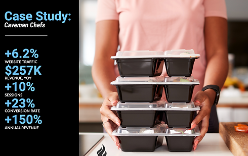 Case Study - Meal Prep Delivery