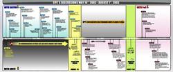 Timeline47_edited