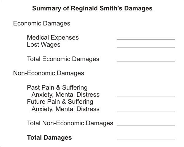 Damages02