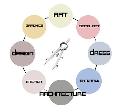 Digital art, fashion design, art, interior design,