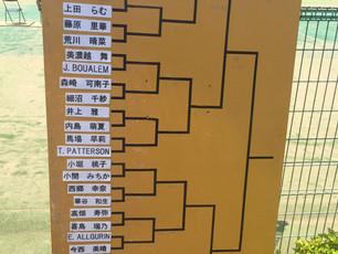 Erfolgreiche Rückreise von drei Turnieren