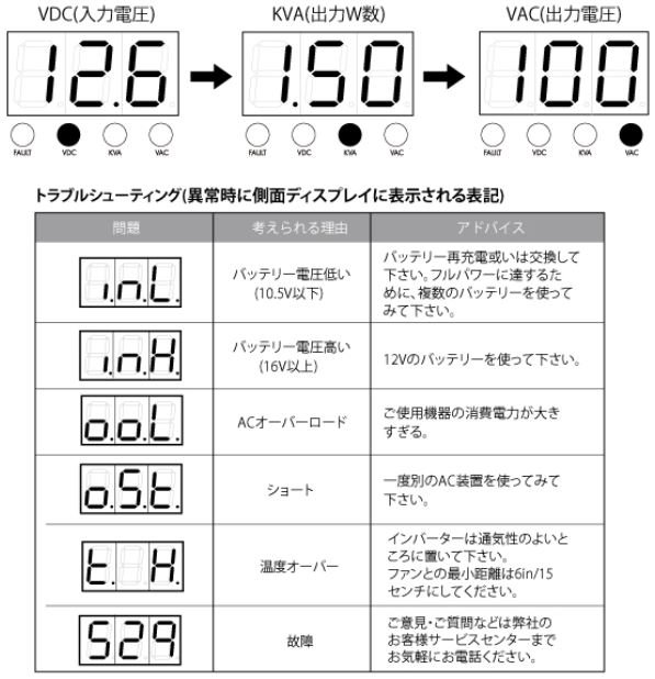 Cleseed_Inverter_05.JPG