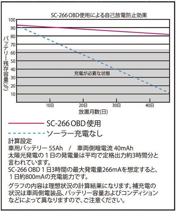 SC-266OBD_06.JPG