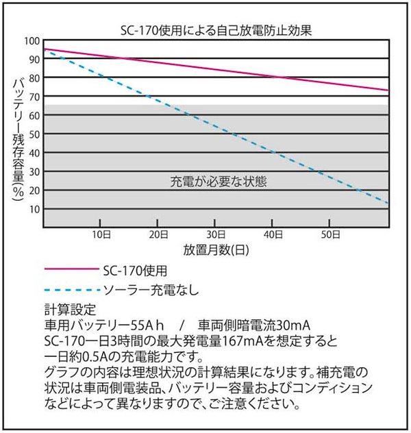 SC-170_03.JPG