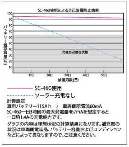 SC-460_04.JPG