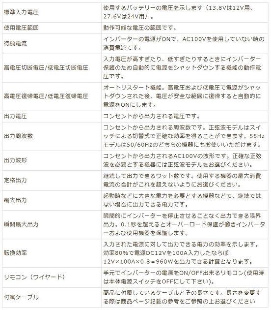 SW300T_04.JPG