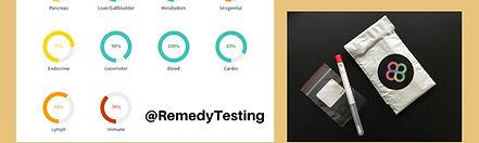BioEnergy Testing