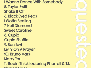 The DeepBlu Entertainment Top 20 Most Requested Songs from Clients