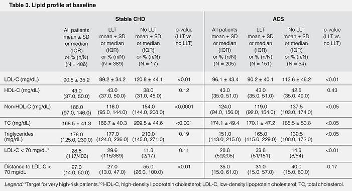 DYSISII-Table-3(B).jpg