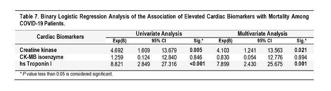 Table_7_The Role of Cardiac.jpg