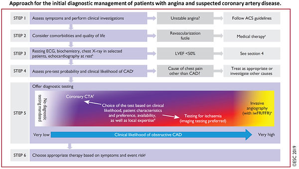 fig_1_cost implications & clinical.jpg