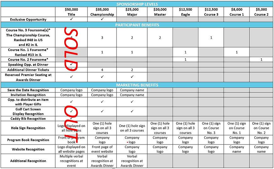 2021 CSGI Sponsorship Opportunities as o