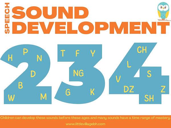 speech development chart 1.jpeg