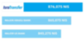 Isratransfer saves you money.jpg