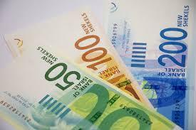 The Israeli Economy: March 2020
