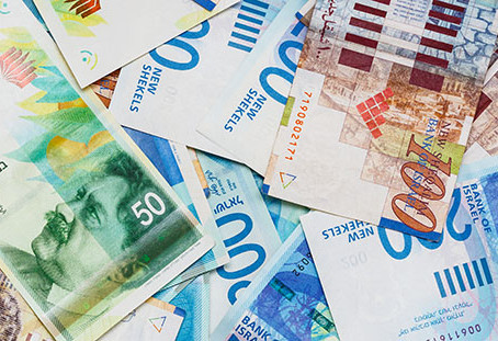 Trading Summary for 2019: The Rising Shekel