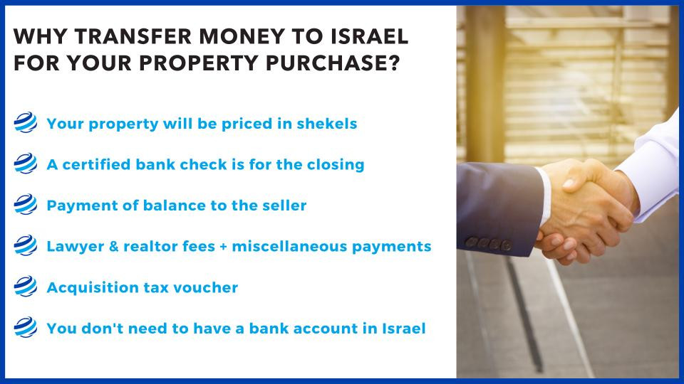 send money to israel