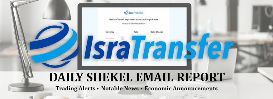 IsraTransfer Daily Shekel Update Email