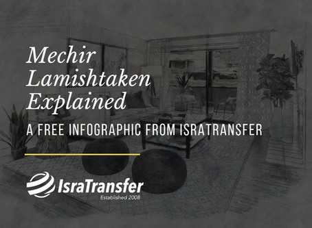 Mechir Lamishtaken – Israel's Buyer Fixed Plan [Infographic]