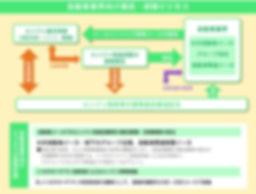 自動車業界ビジネスモデル.jpg