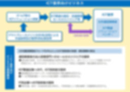 ICT業界ビジネスモデル.jpg