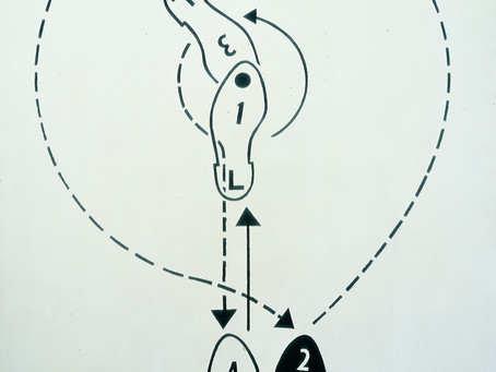 The Noble Eight Fold Path (Dancing)