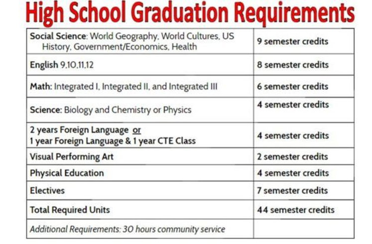 graduation-requirements.jpeg