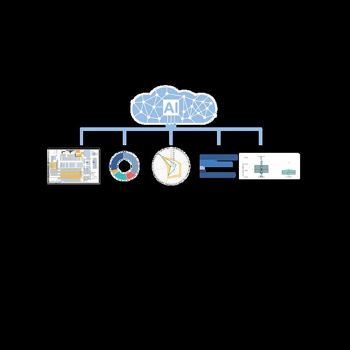 Schaubild von Dimension der Analyse: Heatmap, Kreisdiagramm, Netzdiagramm, Balkendiagramm und Ausreißerdiagramm. Chart of dimension of analysis: heat map, pie chart, network chart, bar chart and outlier chart.