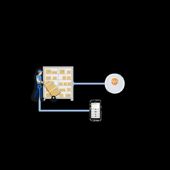 Motion-Mining Technologie Hardware zur Lokalisierung: Beacon und Smartphone mit Motion-Mining Application. Motion-Mining Technology Hardware for localization: Beacon and Smartphone with Motion-Mining Application.
