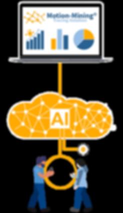Schaubild Motion-Mining Tracing Solution: Mithilfe von künstlicher Intelligenz (AI/KI) kann die MotionMiners GmbH die Analyse der Covid-19 Ausbreitung effizienter eindämmen.