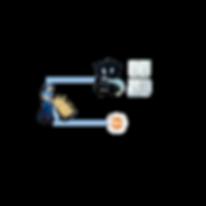Schaubild Motion-Mining Technologie im Einsatz mit Sensoren, Hardware, Beacon, Gürtel und Schweißband zur ergonomischen und effizienten Prozessoptimierung. Diagram Motion-Mining Technology in use with sensors, hardware, beacon, belt, and sweatband for ergonomic and efficient process optimization.