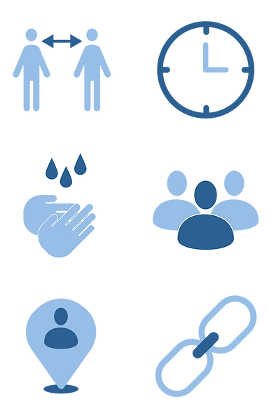Corona icons: distance, time, wash hands, crowd, location, contact chain