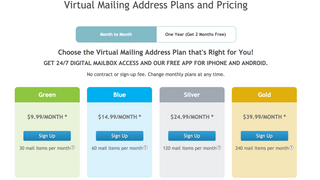 From Mailbox to Inbox: Switching to Digital Mail Delivery