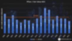 Pfizer Aktienbewertung Fairer Wert KGV K