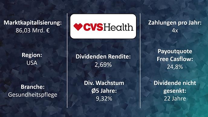 12 CVS Health.png