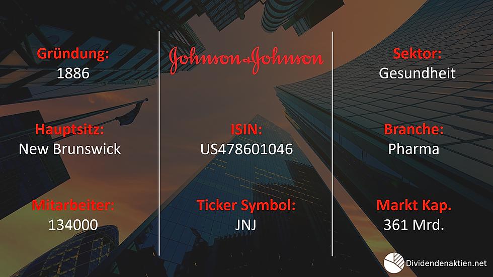 01_Johnson&Johnson_Factsheet_Gründung_Mi