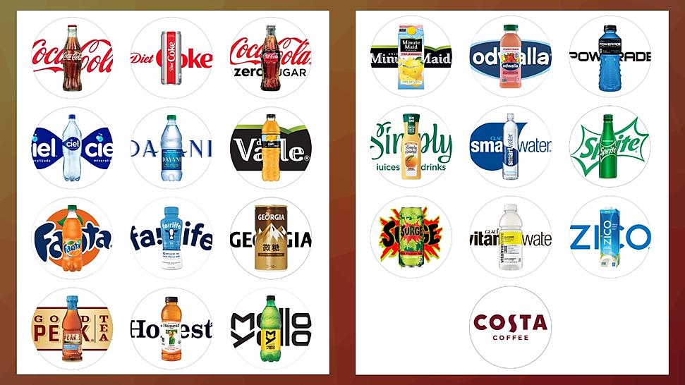 Coca Cola Brands / Marken