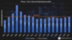 Pfizer Aktienbewertung Fairer Wert Divid