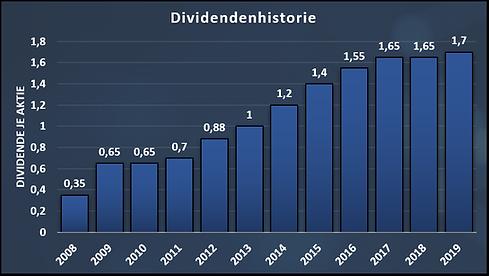 Dividend_History_KONE.png