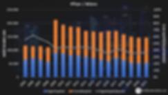 Pfizer Aktienbewertung Bilanz Eigenkapit