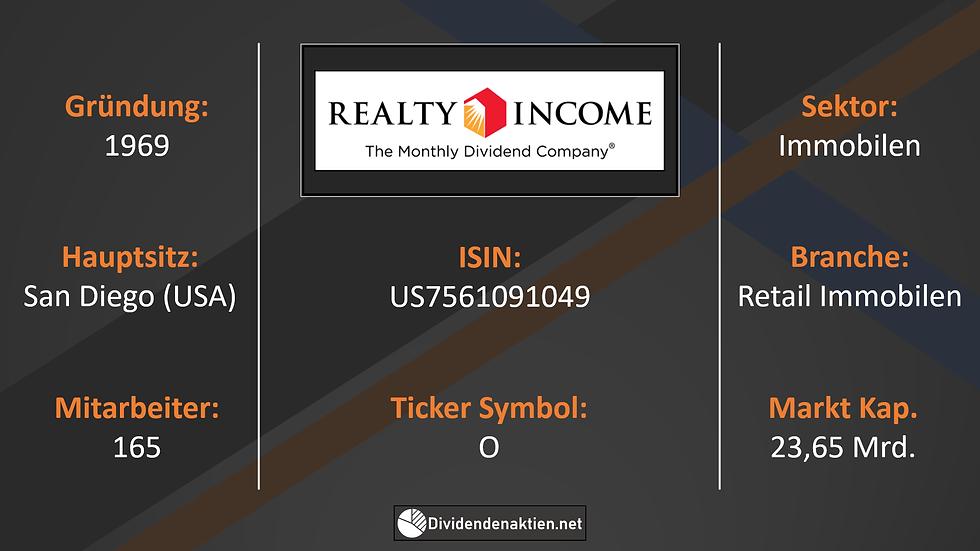 Realty Income Factsheet / Gründung / Hauptsitz / Sektor / Marktkapitalisierung / Symbol / Mitarbeiter