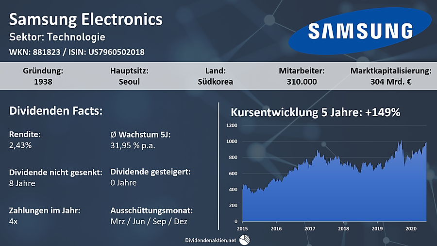 201022_Samsung_Overview.png