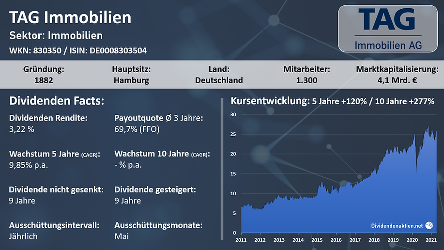 210415_TAG_Immobilien_OV.png