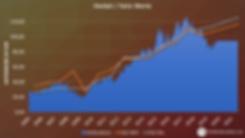 08_Henkel Aktienbewertung Faire Werte Fa
