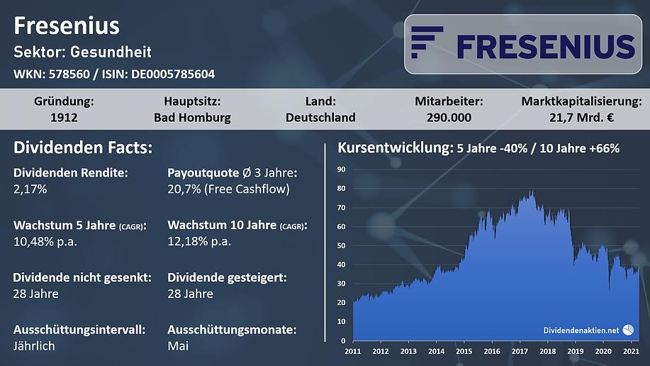 210415_Fresenius_OV.png