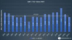 06_SAP Aktienbewertung Fairer Wert KGV K