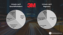 3M_Company_Geschäftsfelder_Umsatz_nach_R
