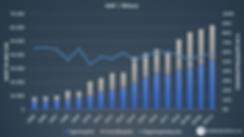 09_SAP Aktienbewertung Bilanz Eigenkapit