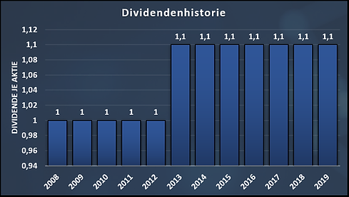 Fortum_Dividend_History.png