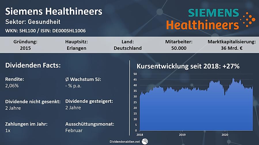 201110_Siemens_Healthineers_Overview.png